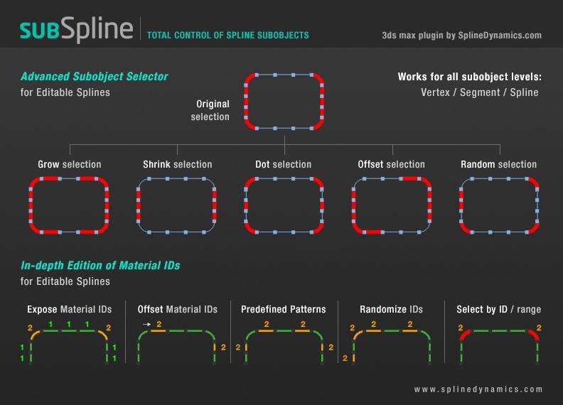 SubSpline 3dsmax script by SplineDynamics.com