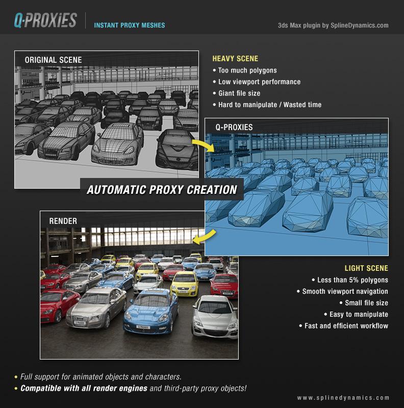 Q-Proxies 3dsmax plugin by SplineDynamics.com
